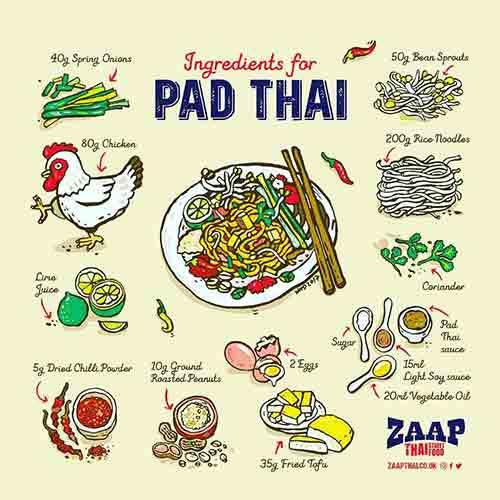 Zaap Pad Thai ingredients